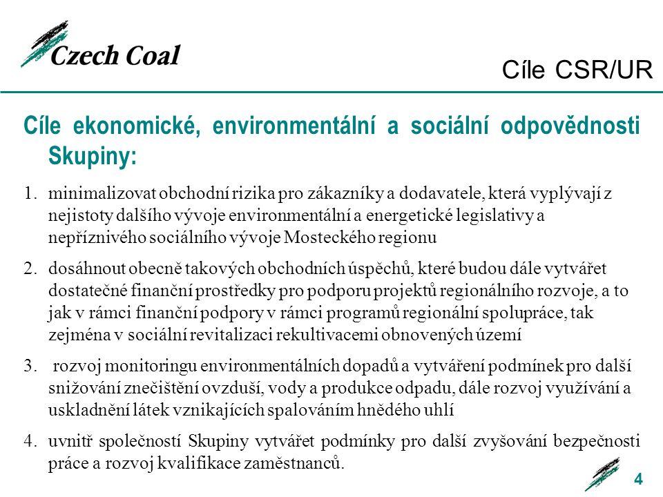 Cíle ekonomické, environmentální a sociální odpovědnosti Skupiny: