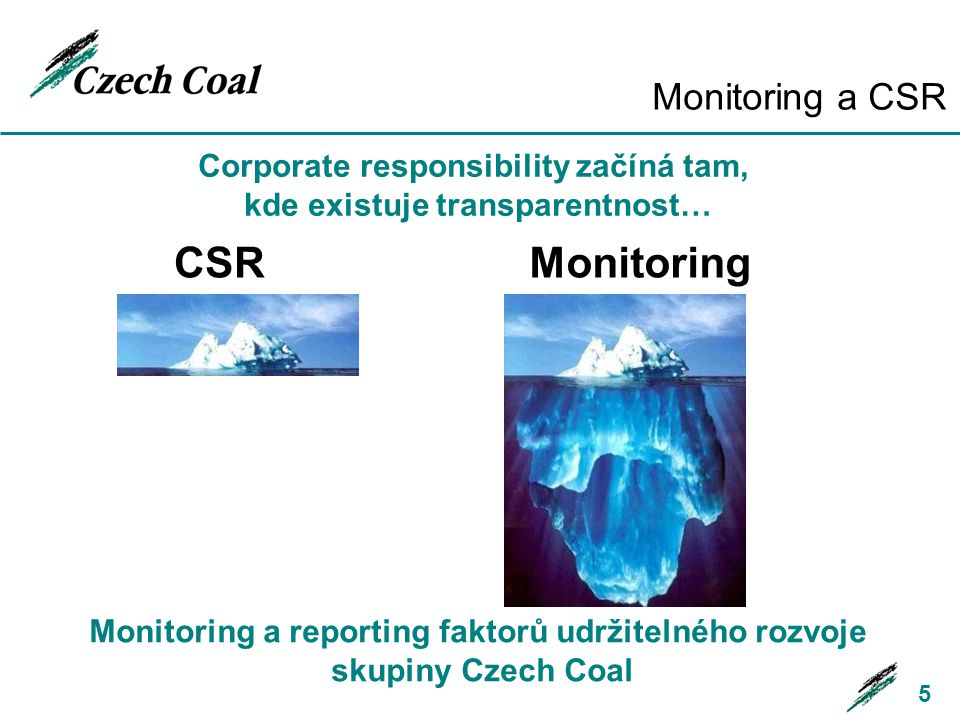CSR Monitoring Monitoring a CSR Corporate responsibility začíná tam,