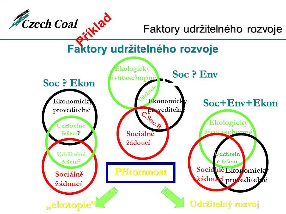Příklad Faktory udržitelného rozvoje Faktory udržitelného rozvoje