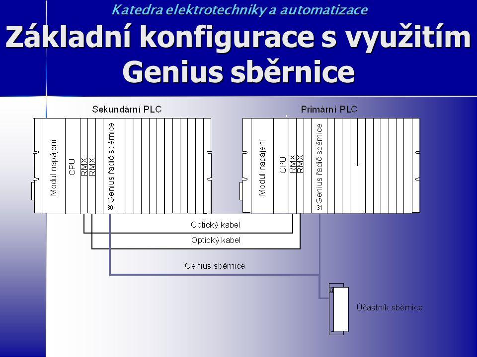 Základní konfigurace s využitím Genius sběrnice