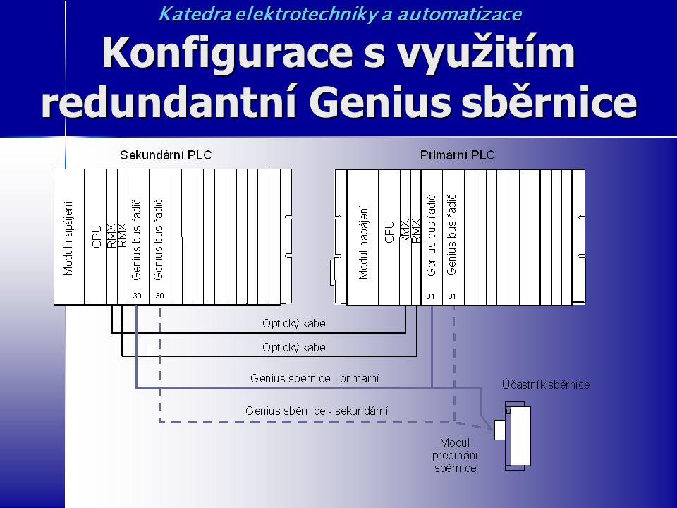 Konfigurace s využitím redundantní Genius sběrnice