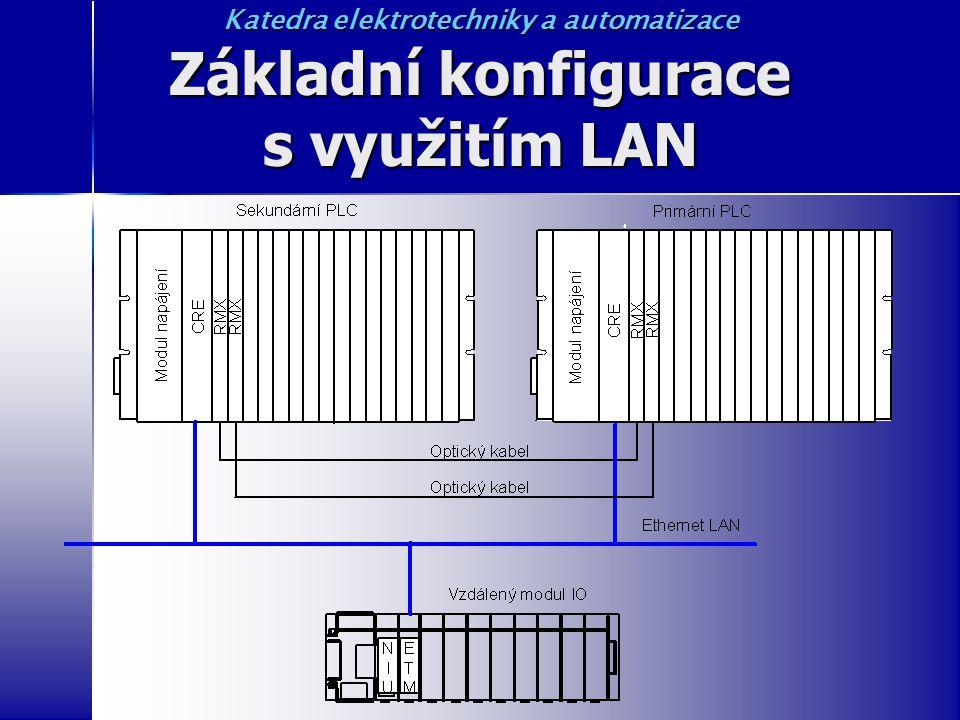 Základní konfigurace s využitím LAN