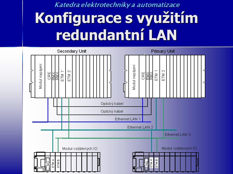 Konfigurace s využitím redundantní LAN