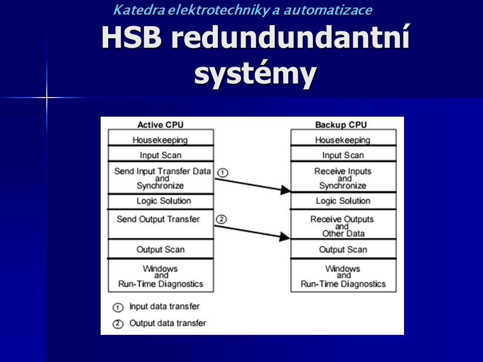HSB redundundantní systémy