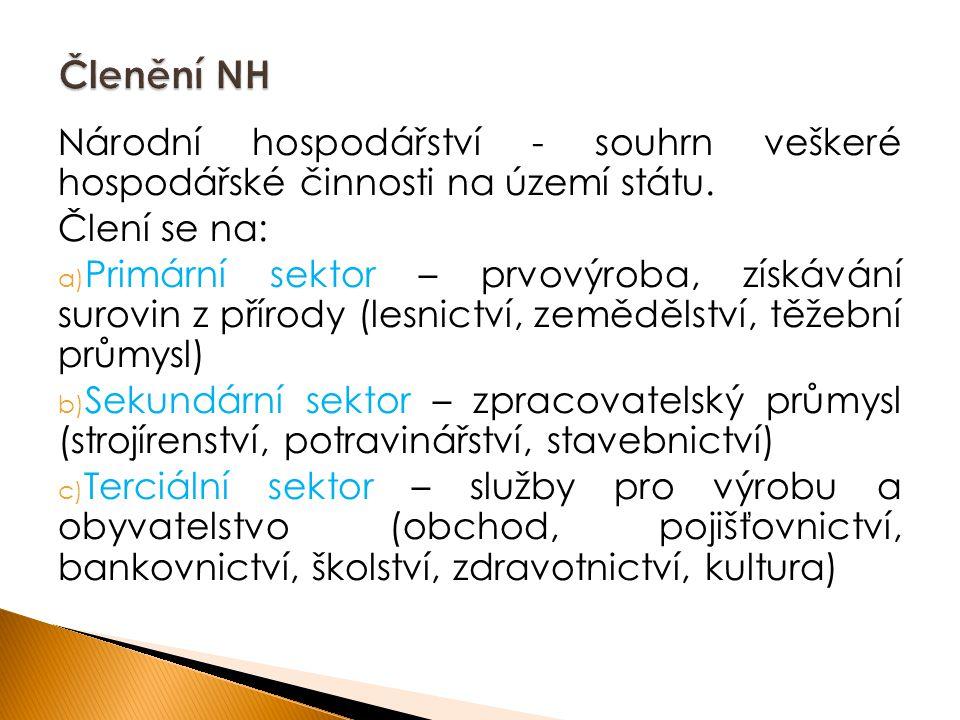 Členění NH Národní hospodářství - souhrn veškeré hospodářské činnosti na území státu. Člení se na: