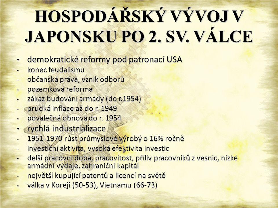 HOSPODÁŘSKÝ VÝVOJ V JAPONSKU PO 2. SV. VÁLCE