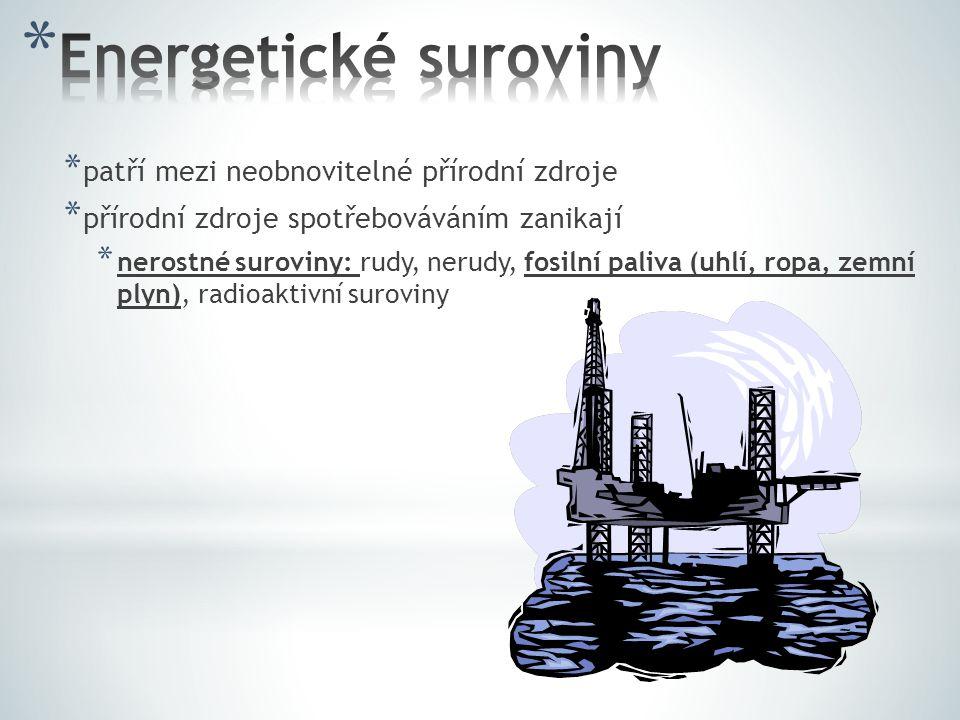 Energetické suroviny patří mezi neobnovitelné přírodní zdroje