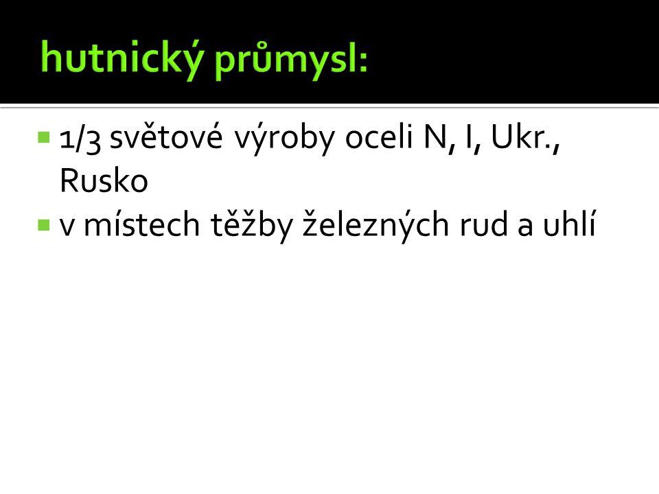 hutnický průmysl: 1/3 světové výroby oceli N, I, Ukr., Rusko
