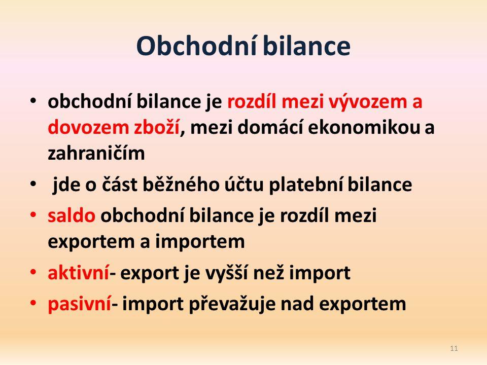 Obchodní bilance obchodní bilance je rozdíl mezi vývozem a dovozem zboží, mezi domácí ekonomikou a zahraničím.