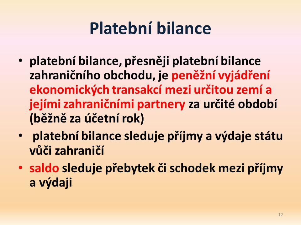 Platební bilance