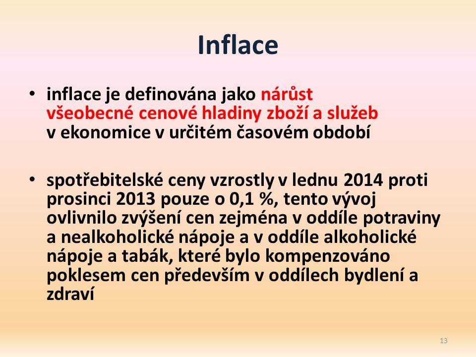Inflace inflace je definována jako nárůst všeobecné cenové hladiny zboží a služeb v ekonomice v určitém časovém období.