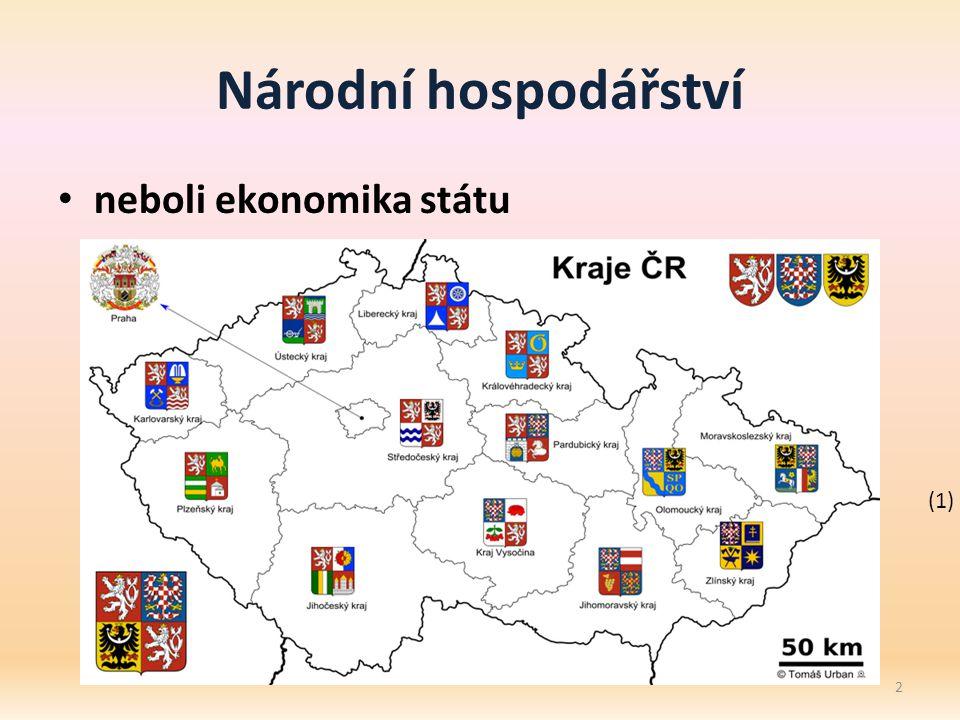 Národní hospodářství neboli ekonomika státu (1) (1)