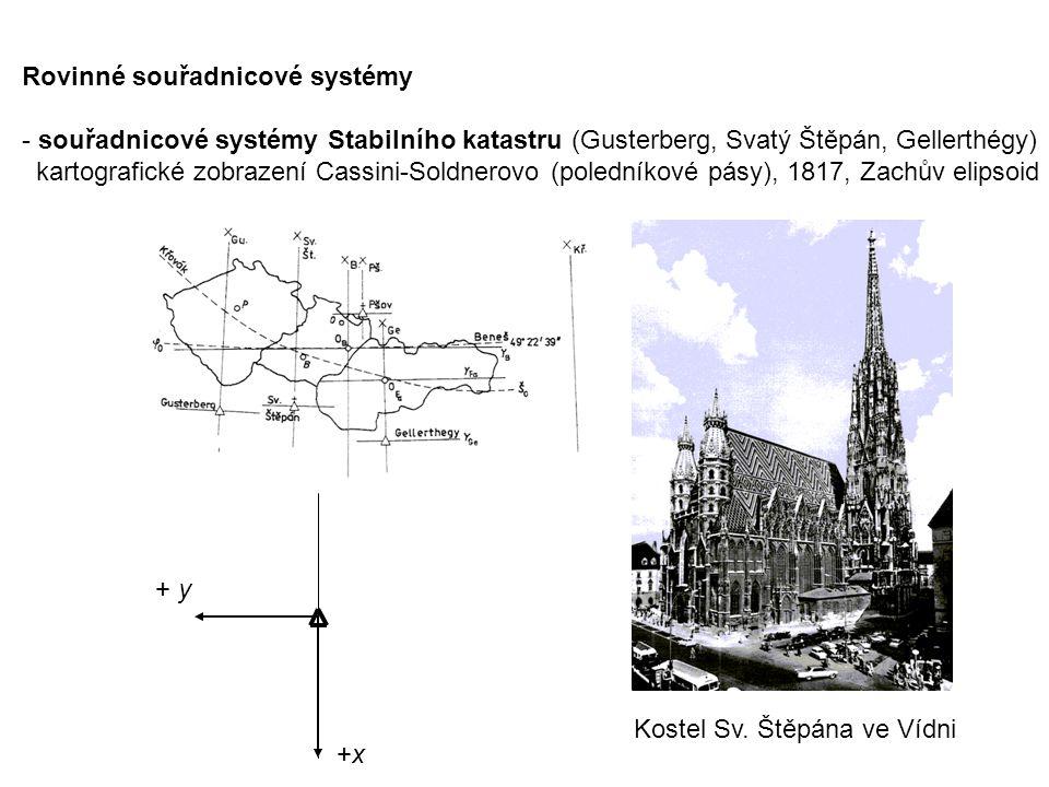 Rovinné souřadnicové systémy