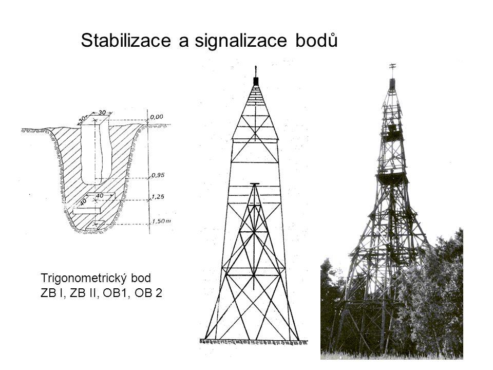 Stabilizace a signalizace bodů