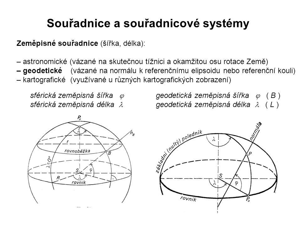 Souřadnice a souřadnicové systémy