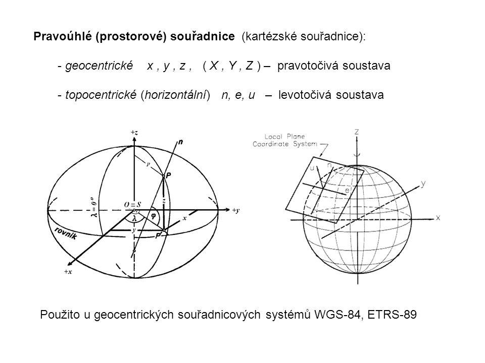 Pravoúhlé (prostorové) souřadnice (kartézské souřadnice):