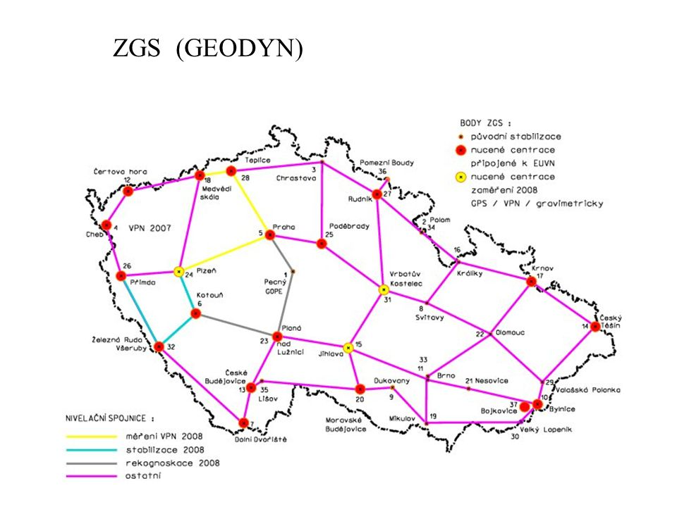 ZGS (GEODYN)