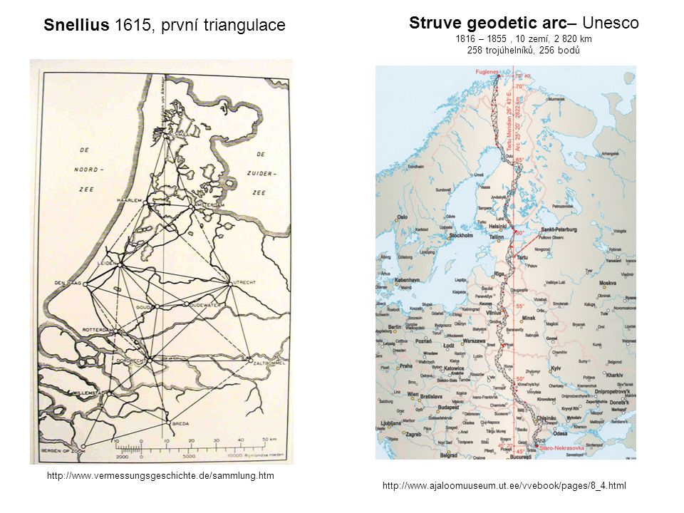 Struve geodetic arc– Unesco