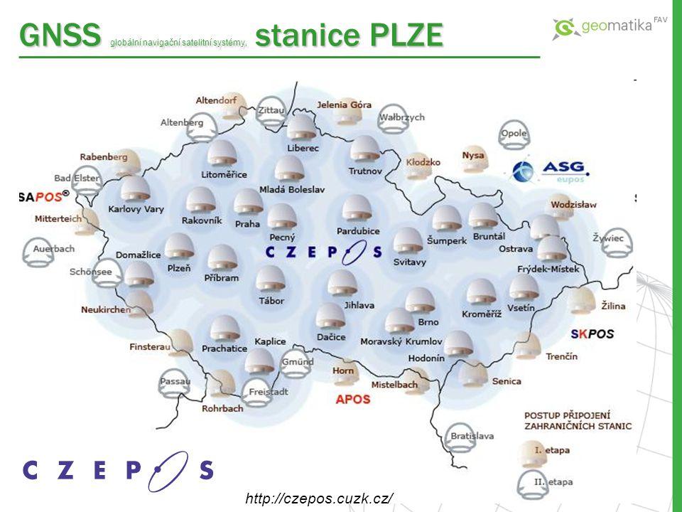 GNSS globální navigační satelitní systémy, stanice PLZE