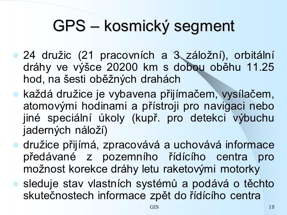 GPS – kosmický segment 24 družic (21 pracovních a 3 záložní), orbitální dráhy ve výšce 20200 km s dobou oběhu 11.25 hod, na šesti oběžných drahách.