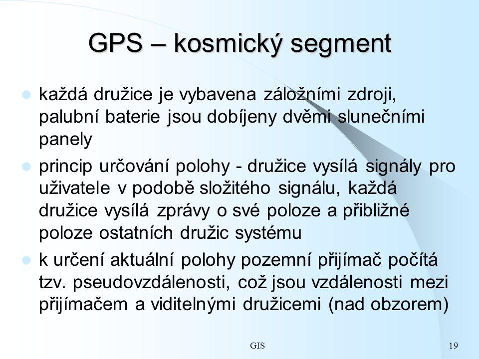 GPS – kosmický segment každá družice je vybavena záložními zdroji, palubní baterie jsou dobíjeny dvěmi slunečními panely.
