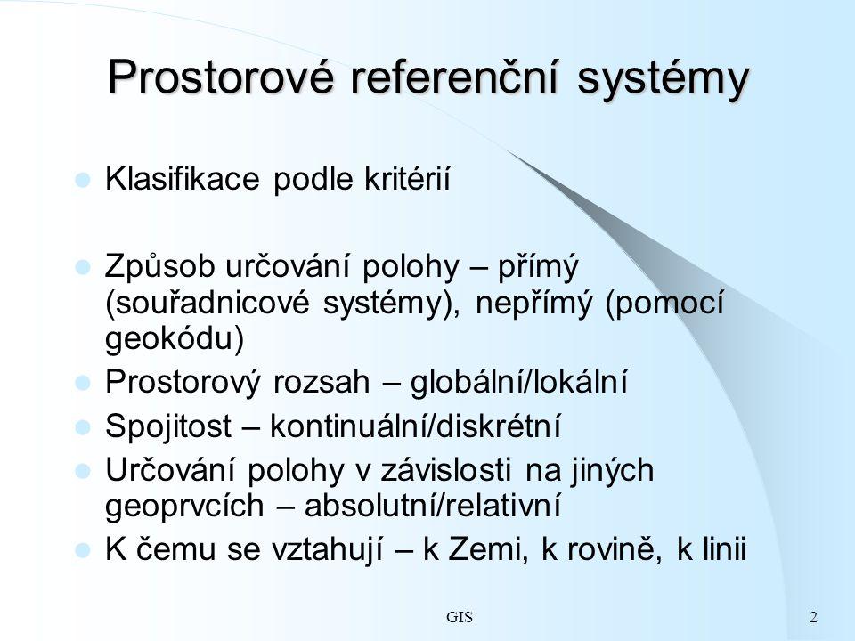 Prostorové referenční systémy