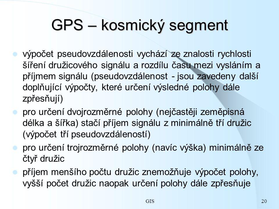 GPS – kosmický segment