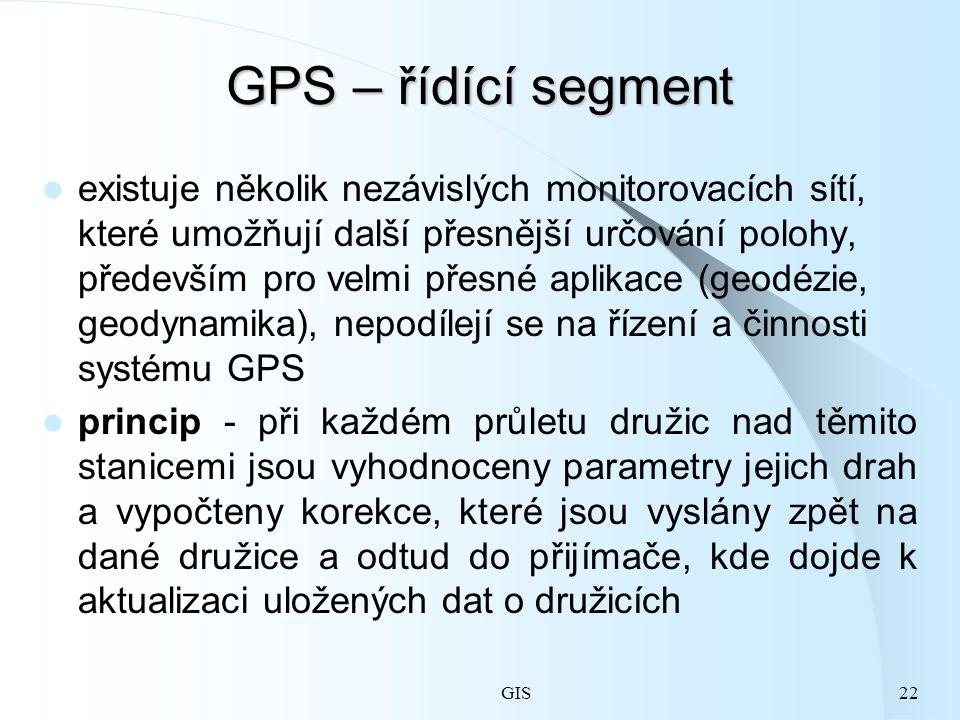 GPS – řídící segment