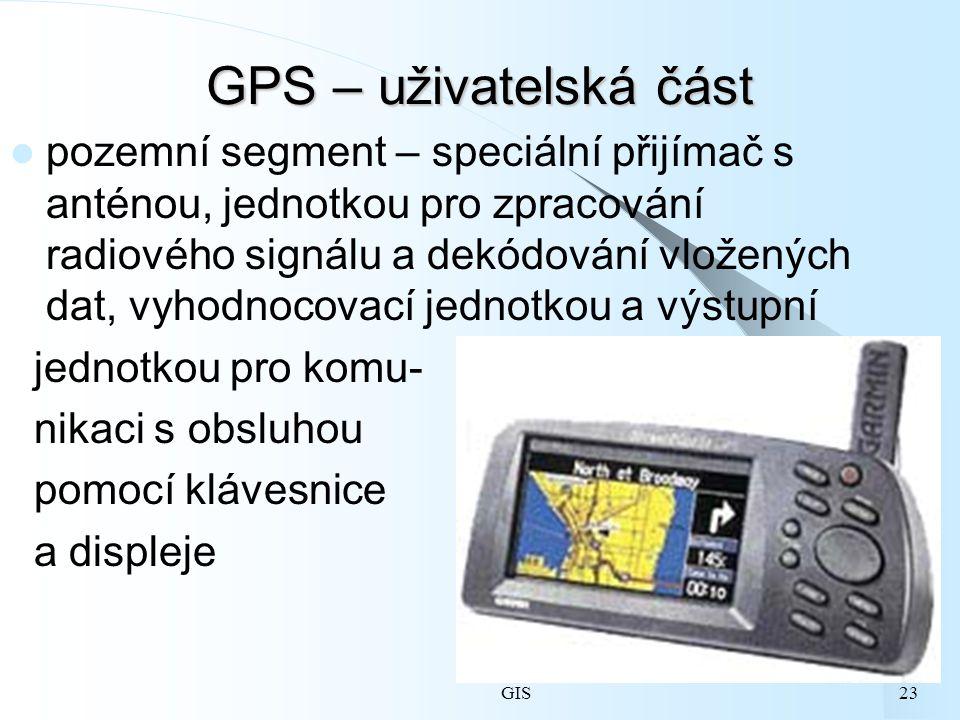GPS – uživatelská část