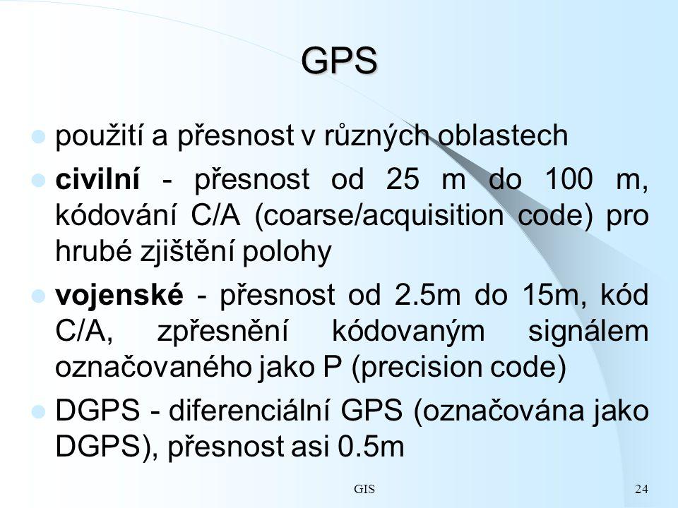 GPS použití a přesnost v různých oblastech