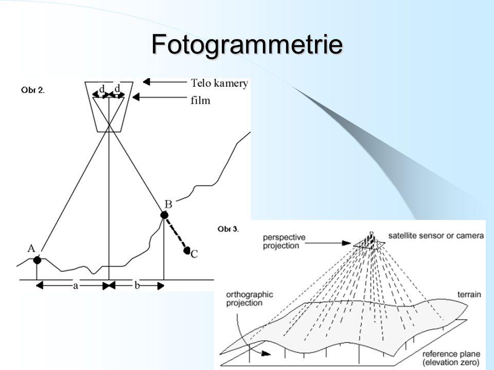 Fotogrammetrie GIS