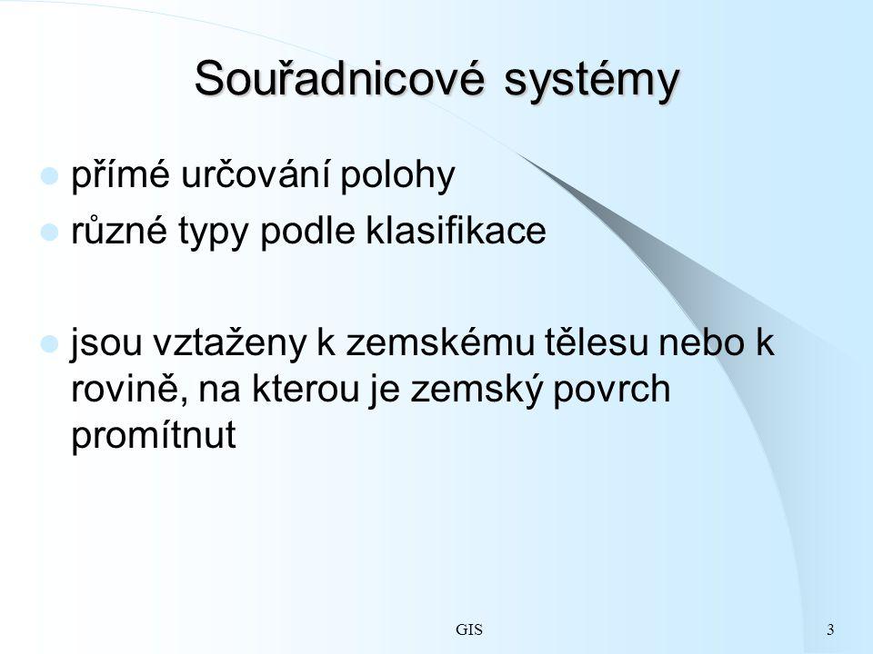 Souřadnicové systémy přímé určování polohy
