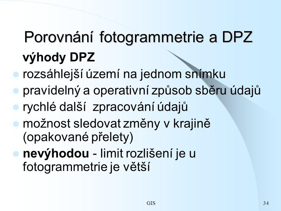 Porovnání fotogrammetrie a DPZ