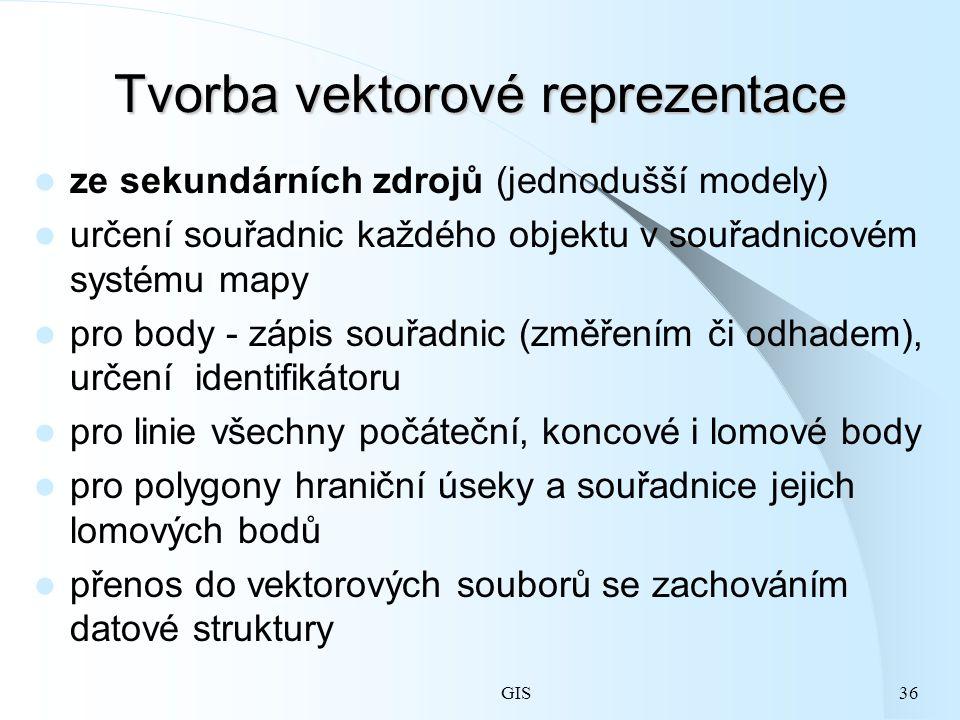 Tvorba vektorové reprezentace