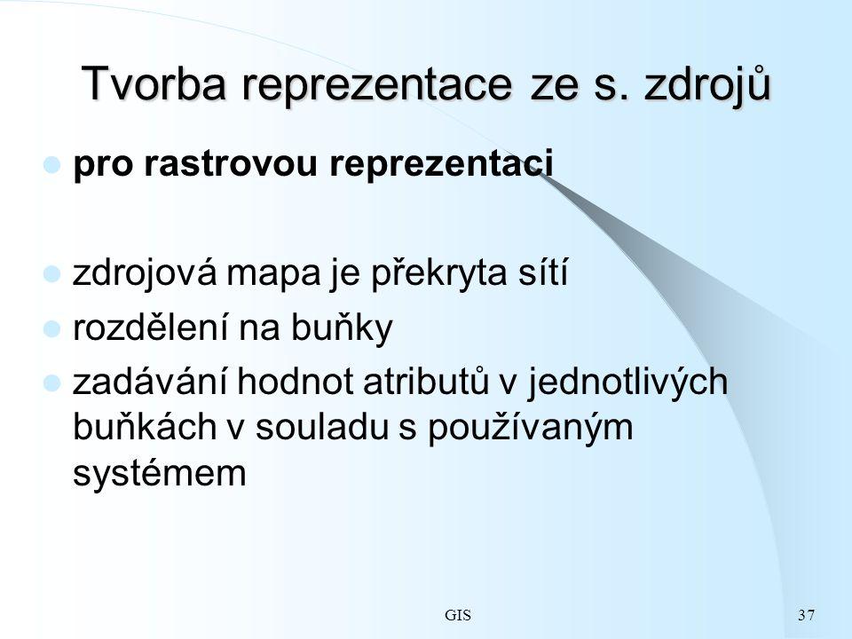 Tvorba reprezentace ze s. zdrojů