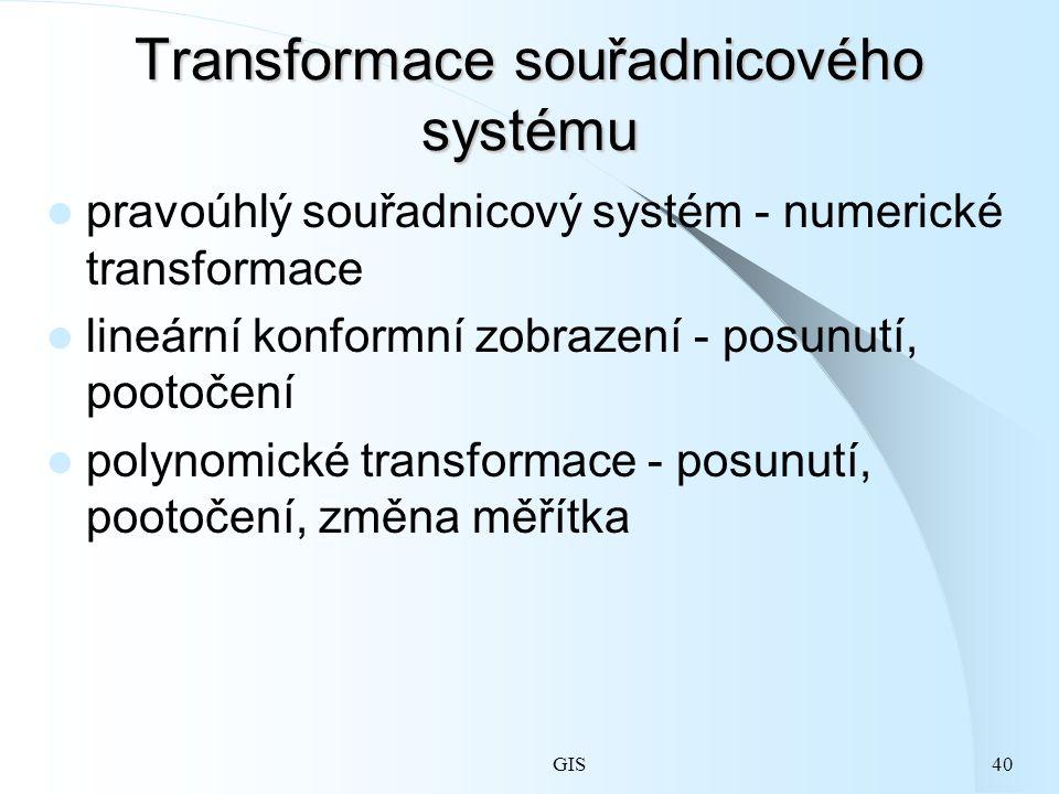 Transformace souřadnicového systému