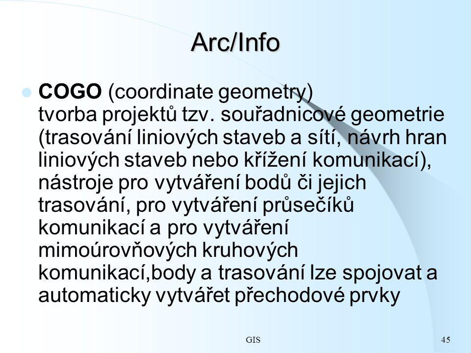 Arc/Info
