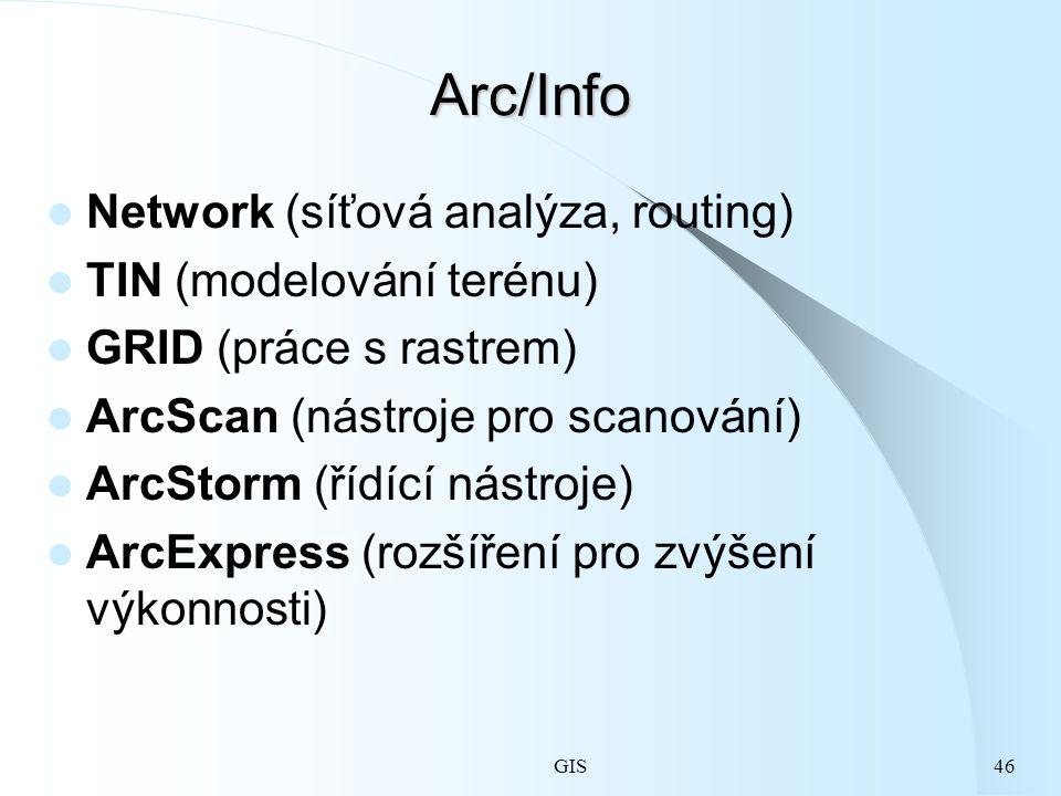 Arc/Info Network (síťová analýza, routing) TIN (modelování terénu)