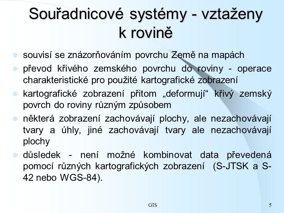 Souřadnicové systémy - vztaženy k rovině