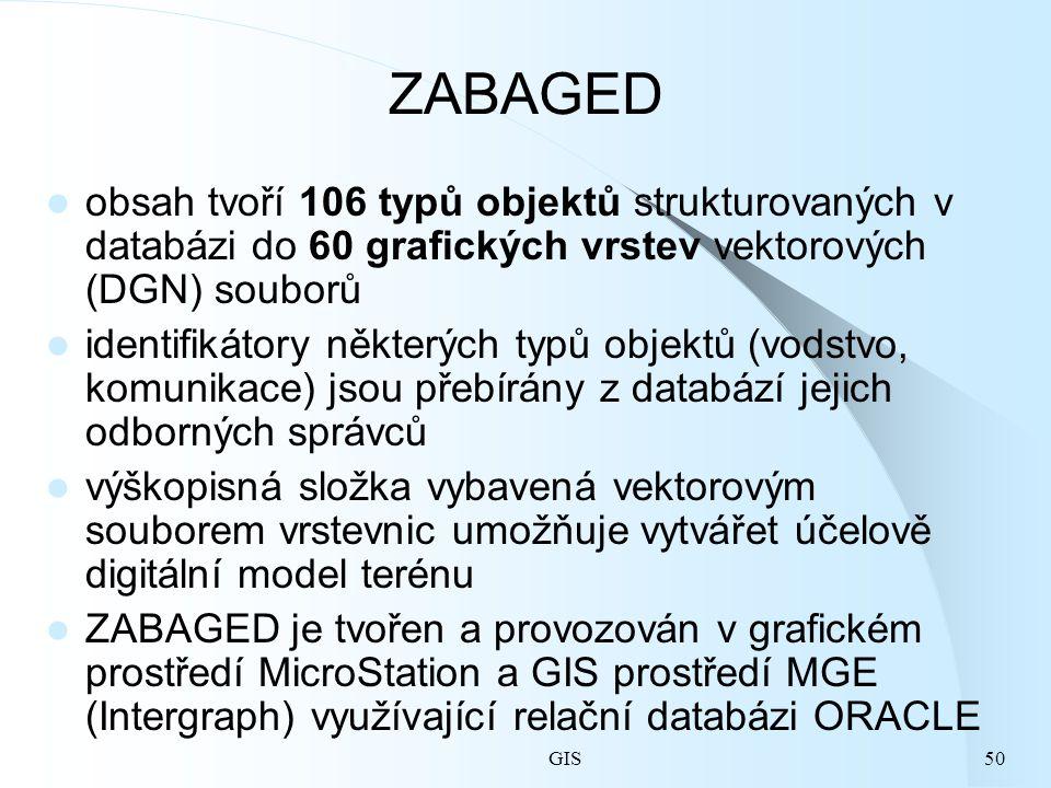 ZABAGED obsah tvoří 106 typů objektů strukturovaných v databázi do 60 grafických vrstev vektorových (DGN) souborů.