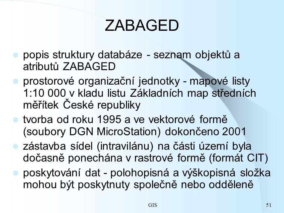 ZABAGED popis struktury databáze - seznam objektů a atributů ZABAGED