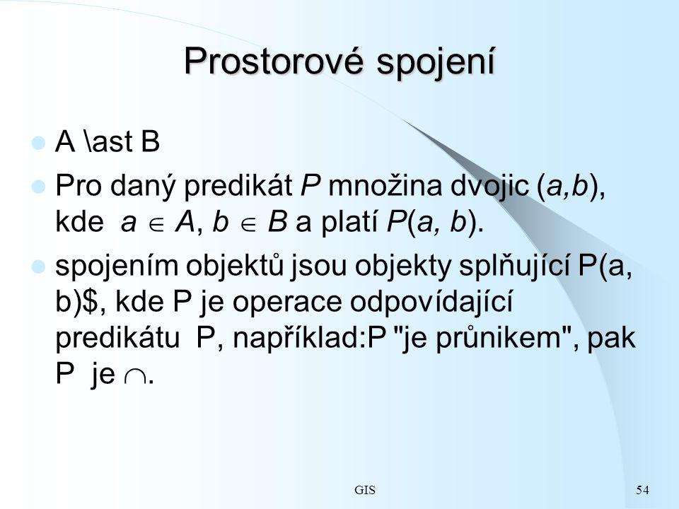 Prostorové spojení A \ast B