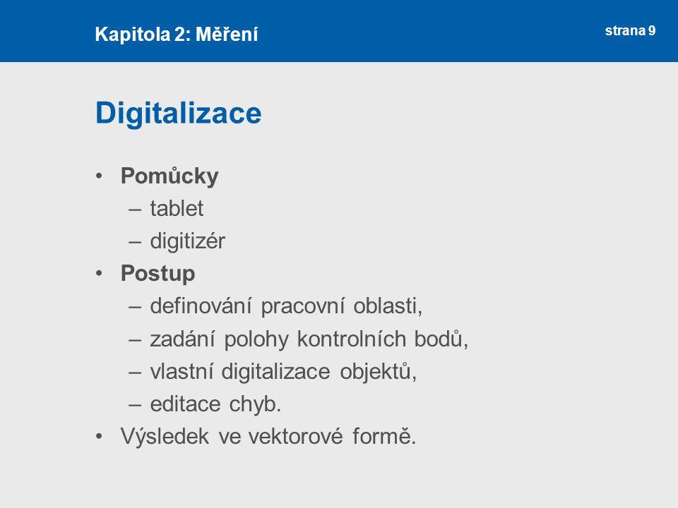 Digitalizace Pomůcky tablet digitizér Postup