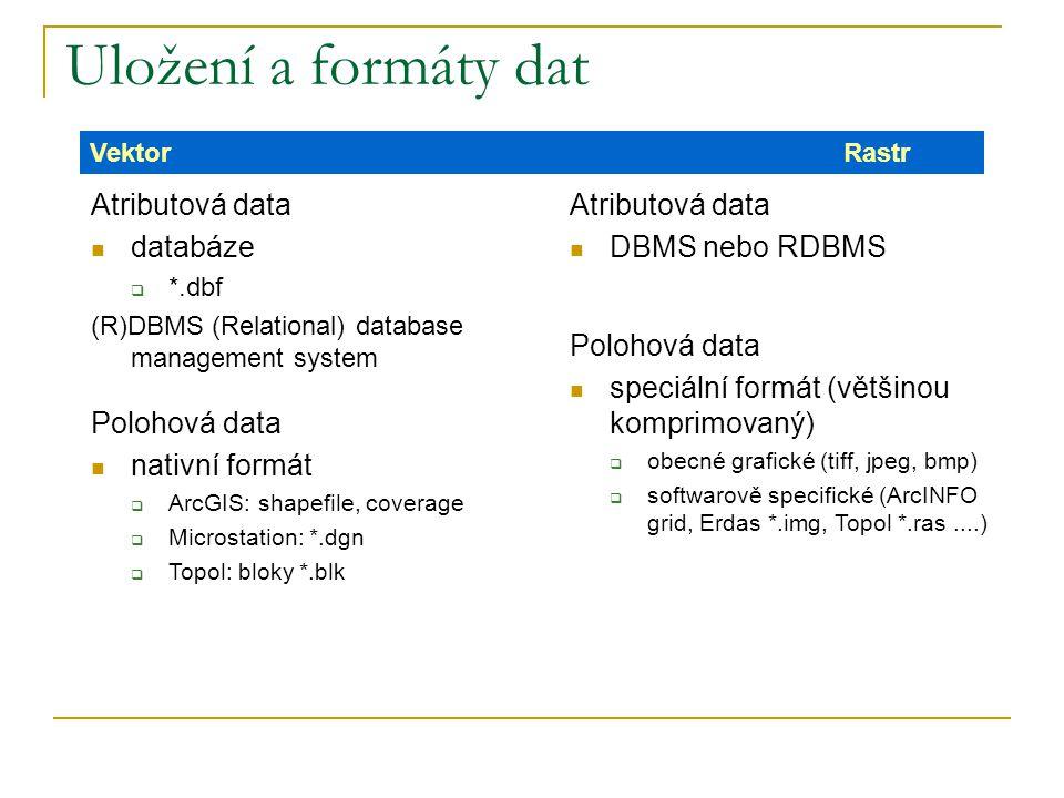 Uložení a formáty dat Atributová data databáze Polohová data