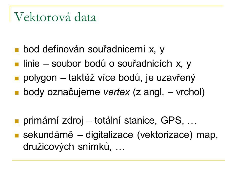 Vektorová data bod definován souřadnicemi x, y