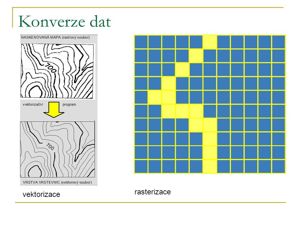 Konverze dat rasterizace vektorizace