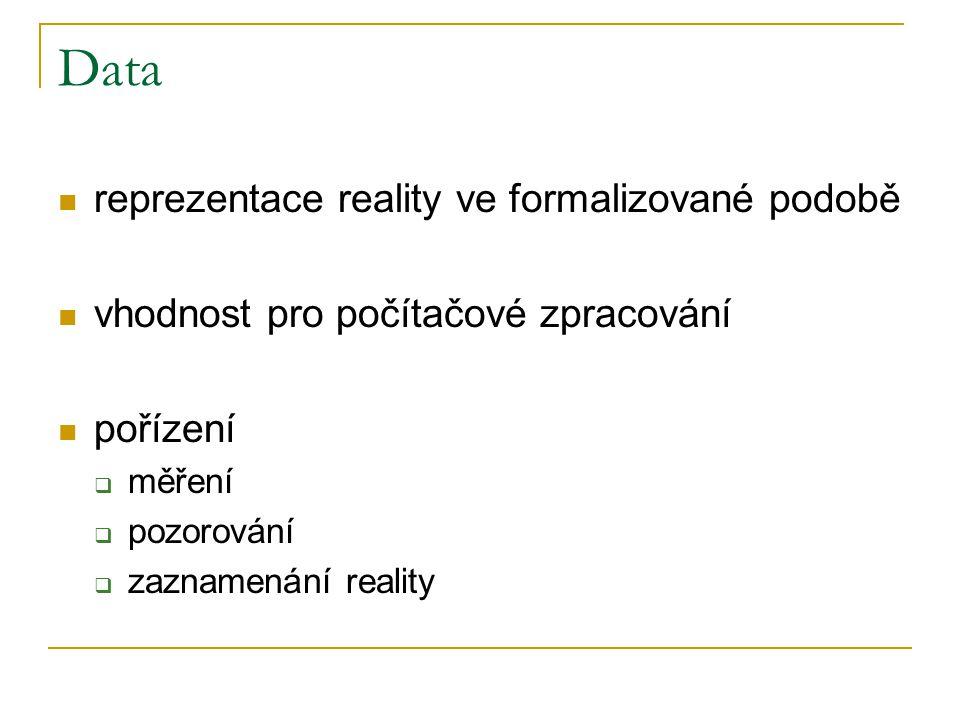 Data reprezentace reality ve formalizované podobě