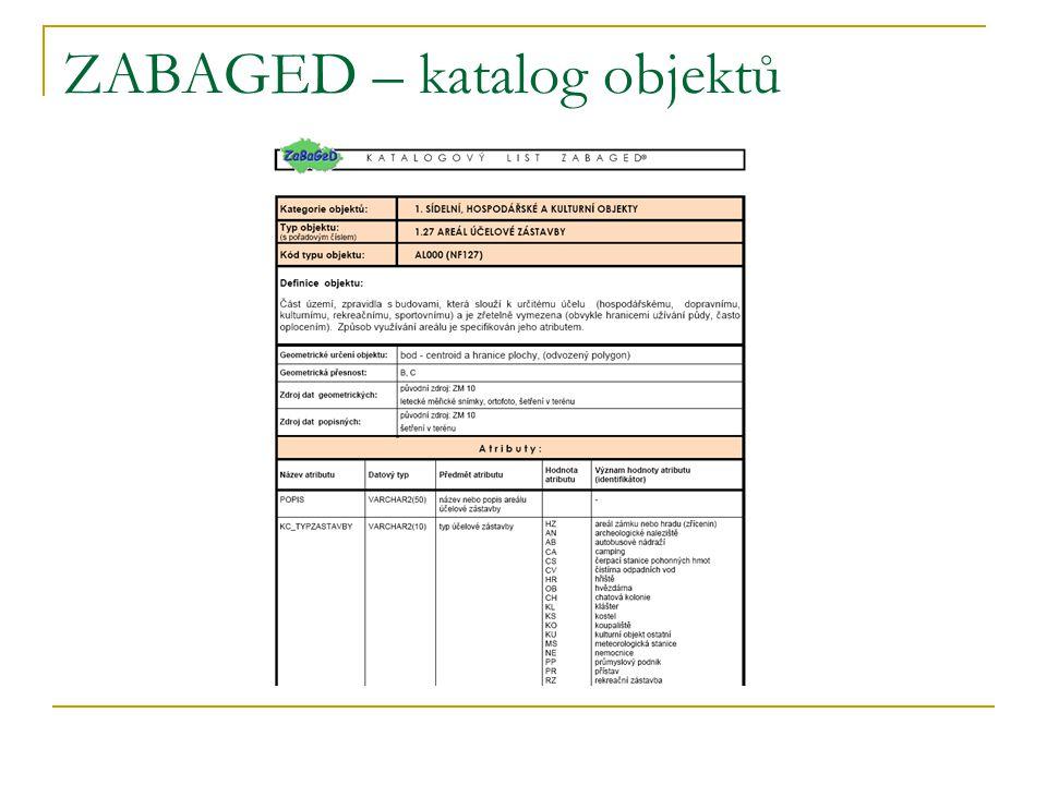 ZABAGED – katalog objektů