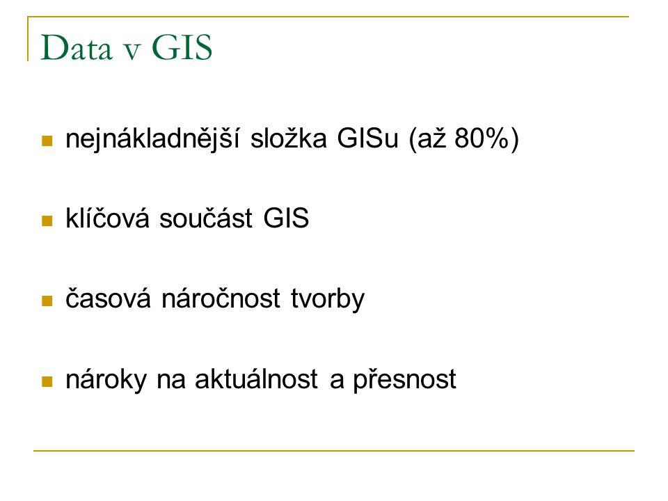 Data v GIS nejnákladnější složka GISu (až 80%) klíčová součást GIS