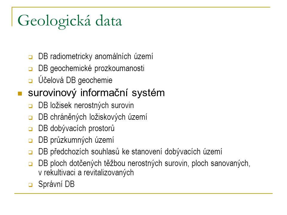 Geologická data surovinový informační systém